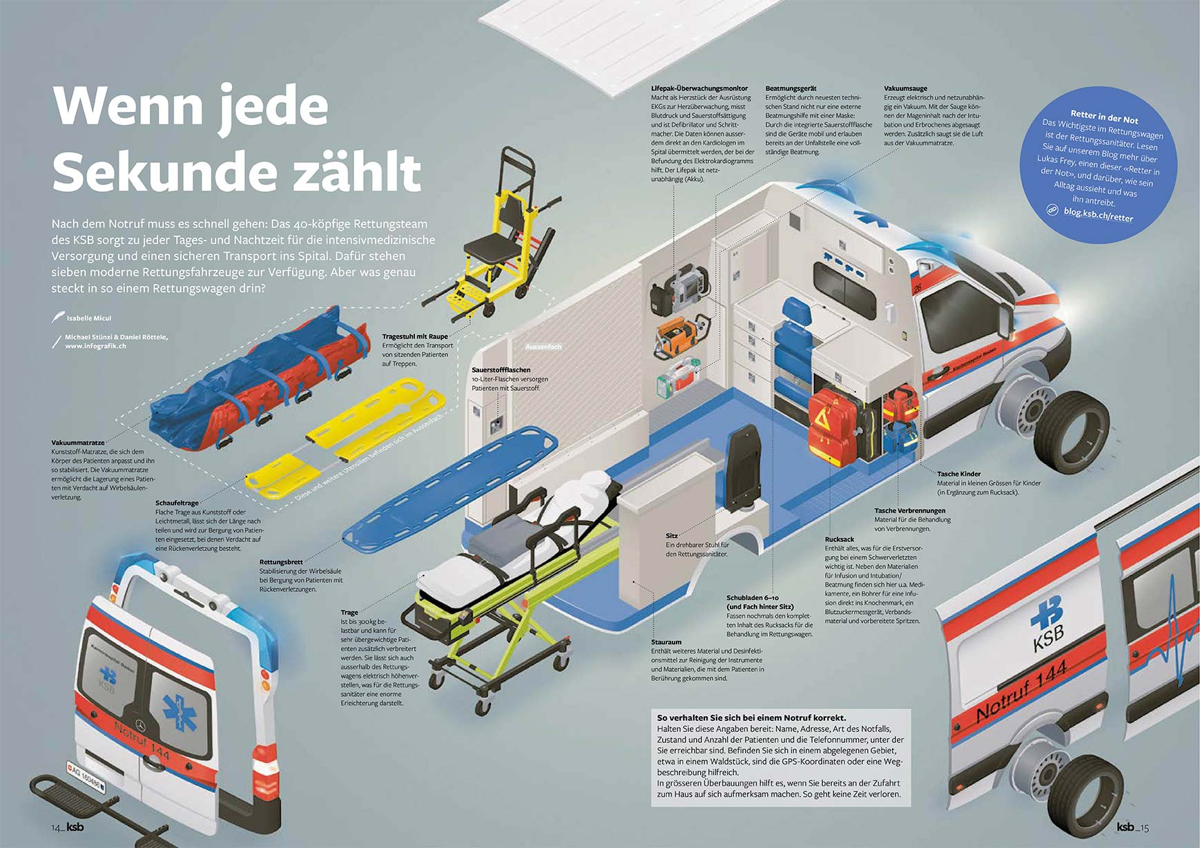 Infografik zur Ambulanz
