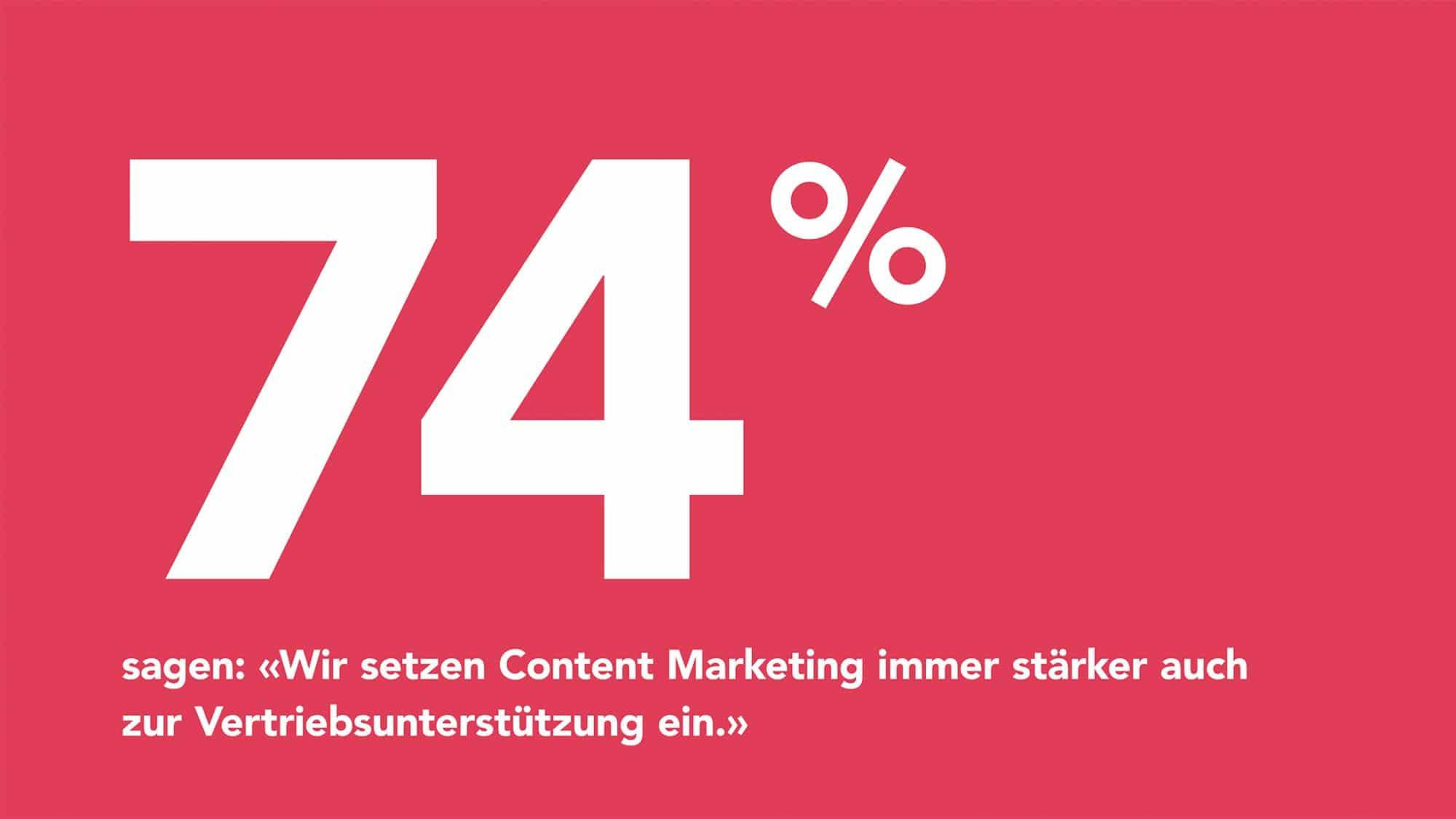 Quelle: Basisstudie vom Content Marketing Forum 2018